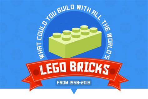 Lego Graphic 14 what could be built with all the lego bricks made