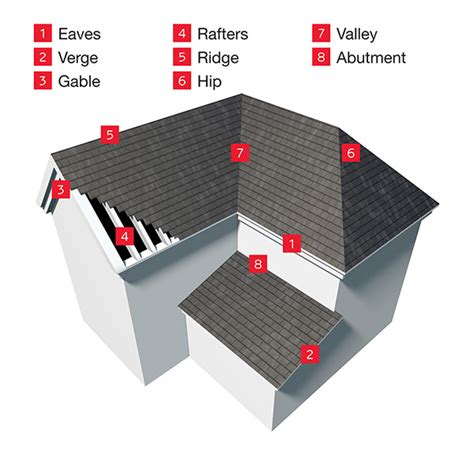 parts of a roof what are the different parts of a roof marley eternit