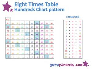 number names worksheets 187 8 times tables free printable