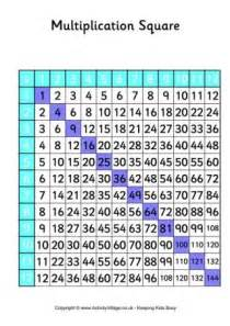 12x12 Multiplication Table 12 Times Table Multiplication Square