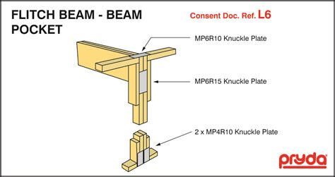 plate span tables beam trusses flitch beam fixings timber trusses span