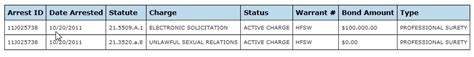 sedgwick county booking report d dull clearwater kansas arrested oct 2011