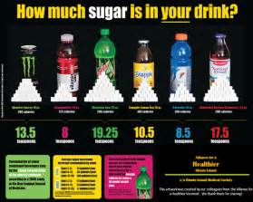 Not replace those sugars with other sugars throughout the day