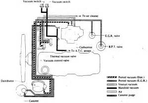 86 nissan 720 wiring diagram 86 free engine image for