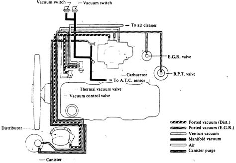 need vaccum hose diagram for 1986 nissan fixya