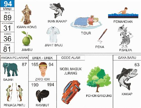 Kamus Mimpi By Buku Iseng buku mimpi 2d by kamus judi kamusjudi