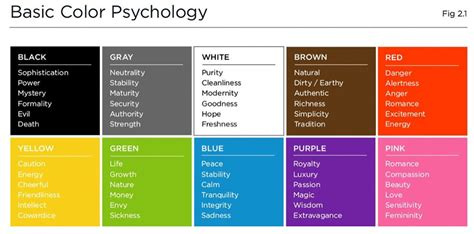 color emotion chart how to copy the colors of the web s top brands social