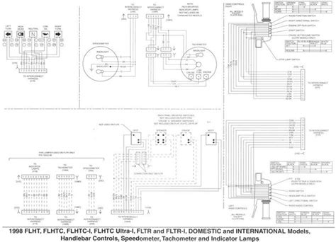 harley davidson fxst wiring diagram get free image about