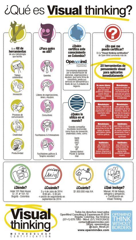 imagenes visual thinking mejores 29 im 225 genes de visual thinking en pinterest