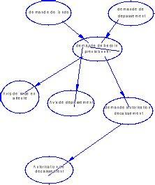 diagramme des flux gsi memoire mise en place d un syst 232 me automatique de