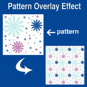 photoshop extract pattern overlay joan beiriger s blog photoshop tutorial using pattern