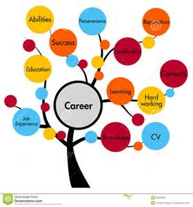 career concept tree royalty free stock image image 28429586