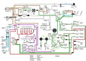 wiring schematics and diagrams within mg 1500 diagram wordoflife me