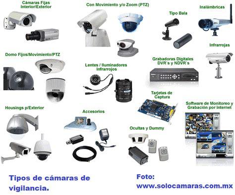 camaras digitales de video tipos de camaras de vigilancia y seguridad blog de