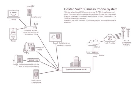 valcom paging system wiring diagram pa speaker system