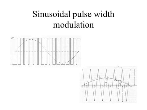 pulse width modulation induction motor eng alfonso monroy olascoaga ph d pedro ponce itesm ccm ppt