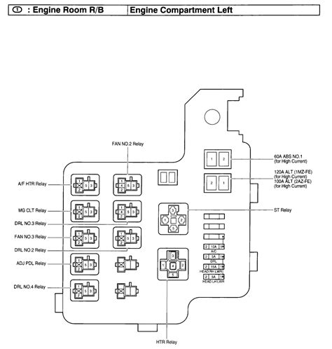 2003 toyota echo fuse box diagram free wiring