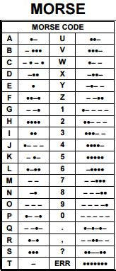 Morse Code Table by Morse Code Cw Signal Identification Wiki