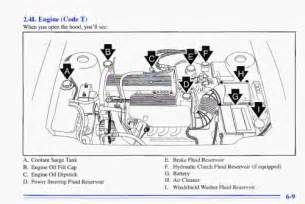 2001 chevy cavalier engine diagram auto parts diagrams
