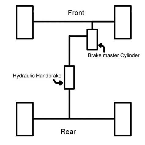 Hydraulic Brake System Line Diagram Brake Proportioning Valves