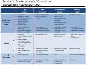pillars consultancy recruitment egypt business plan