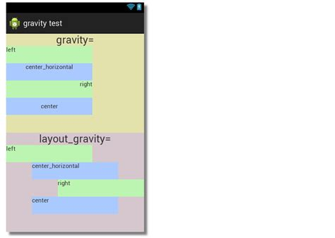 layout gravity difference between gravity and layout gravity on android