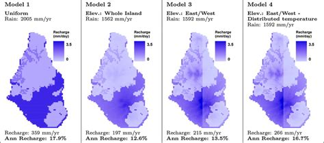 what approximate percentage of land is used for housing worldwide recharge distribution for the different rainfall and land use scenarios