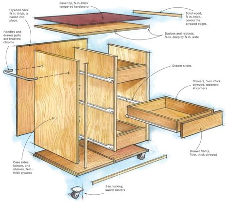 Tongue And Groove Bathroom Ideas by Make And Decorate Your Own Simple Computer Desk Atzine Com