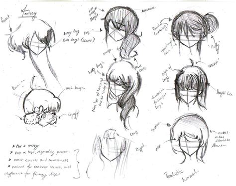 hairstyles of anime anime hairstyles by kacaramellove on deviantart