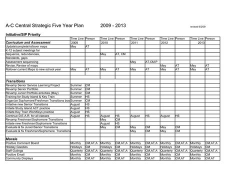 best 25 5 year plan ideas on pinterest bullet journal 5 year