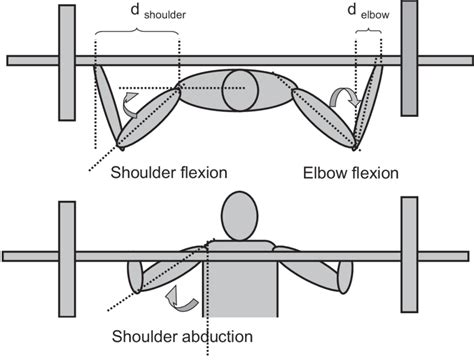 bench press elbow angle bench press elbow angle 28 images bench press some