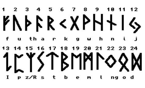 lettere particolari alfabeti segreti tora tora