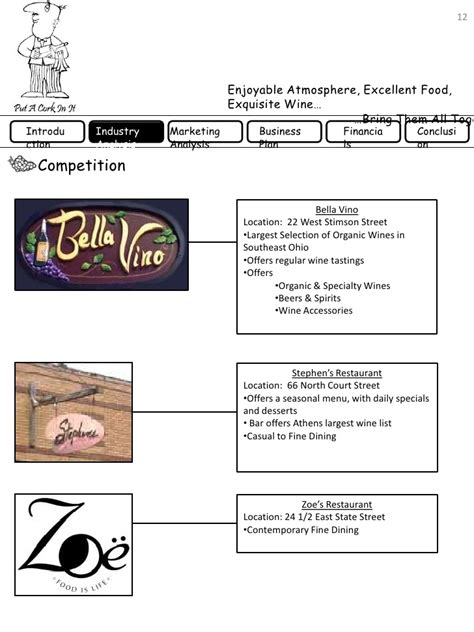winery business plan template local wine bar business plan