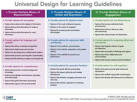 universal design criteria special education at a distance phrd connections