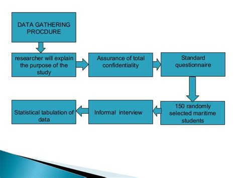 thesis about outcome based education awareness on outcome based education among marine