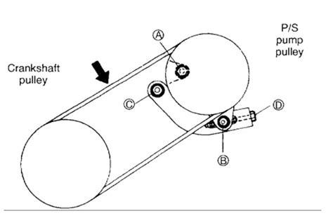 2003 Kia Spectra Alternator 2003 Kia Spectra Replacing Alternator Belt 2003 Kia