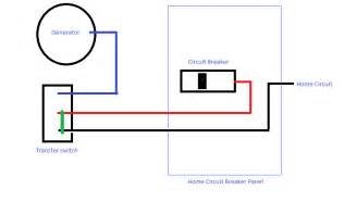 wire transfer switch wiring transfer switch inverter elsavadorla