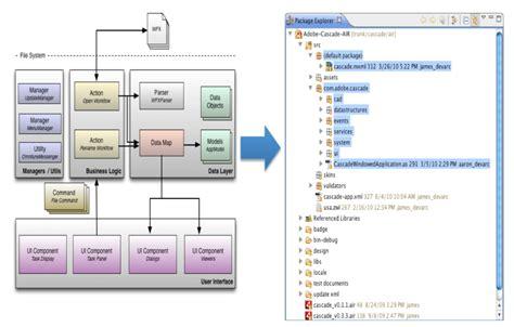 design application framework application framework gt building adobe workflowlab part 6