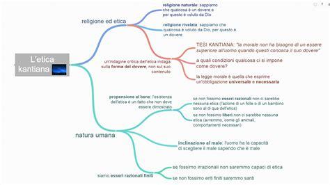 kant illuminismo kant schemi riassuntivi della sua filosofia trascendetale