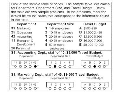 pictures basic math test for employment best resource