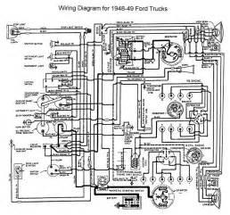 2008 ford f150 xlt 5 4l ground wiring diagram html autos post