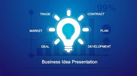 business idea presentation template business idea presentation template for powerpoint