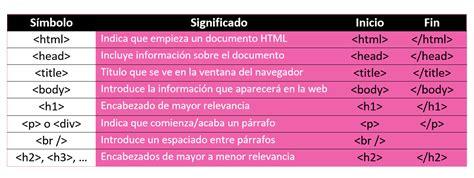 imagenes lenguaje html lenguaje html 191 qu 233 es eso bajo la mirada de cin t 237 nez