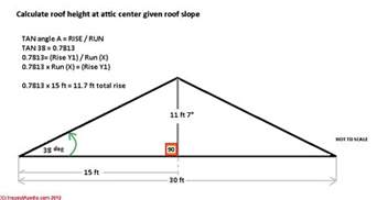 calculate hip roof area image gallery slope calculations