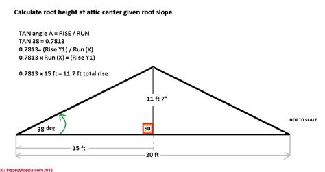 Triangle Floor Plan by Roof Calculations Of Slope Rise Run Area How Are Roof