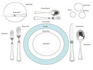 Setting A Proper Table For Dinner - how to set a proper table portmeirion home