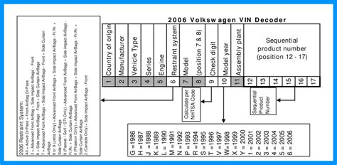 how to decode the vin number motorcycle forum search