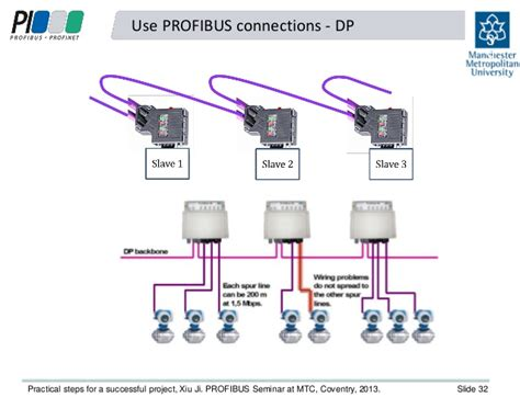 profibus dp connector wiring diagrams wiring diagram