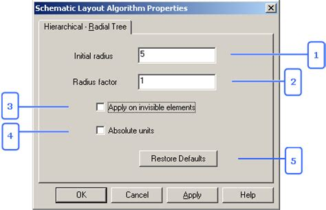 hierarchical layout algorithm javascript arcgis desktop help 9 3 hierarchical radial tree