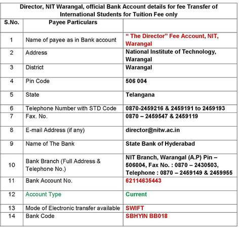 Nit Mba Fee Structure by Nit Warangal Hostel Fee Structure 2018 2019 Student Forum